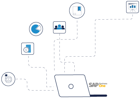 SAP B1 Features