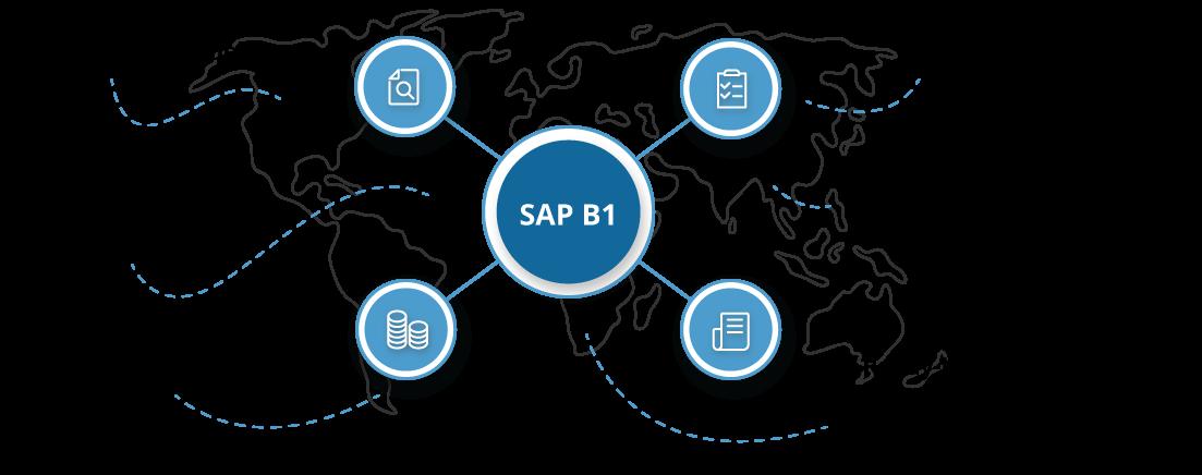 SAP B1 Cloud Functions